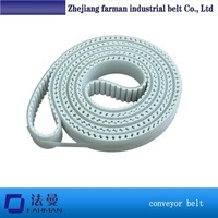 Endless and seamless at20 pu timing belt made in china