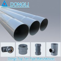 Pvc pipe prices/pvc pipe fitting/plastic building material