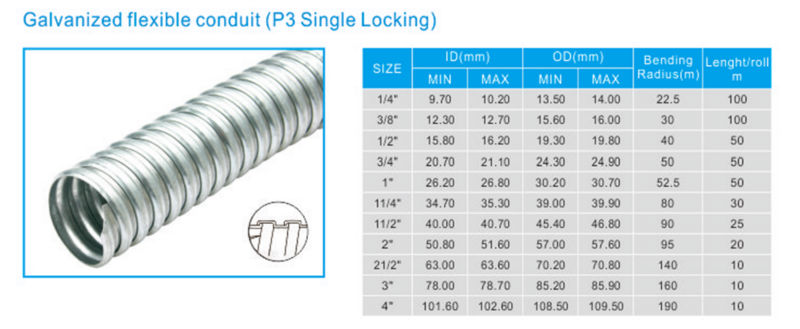pvc coated galvanized steel flexible conduit