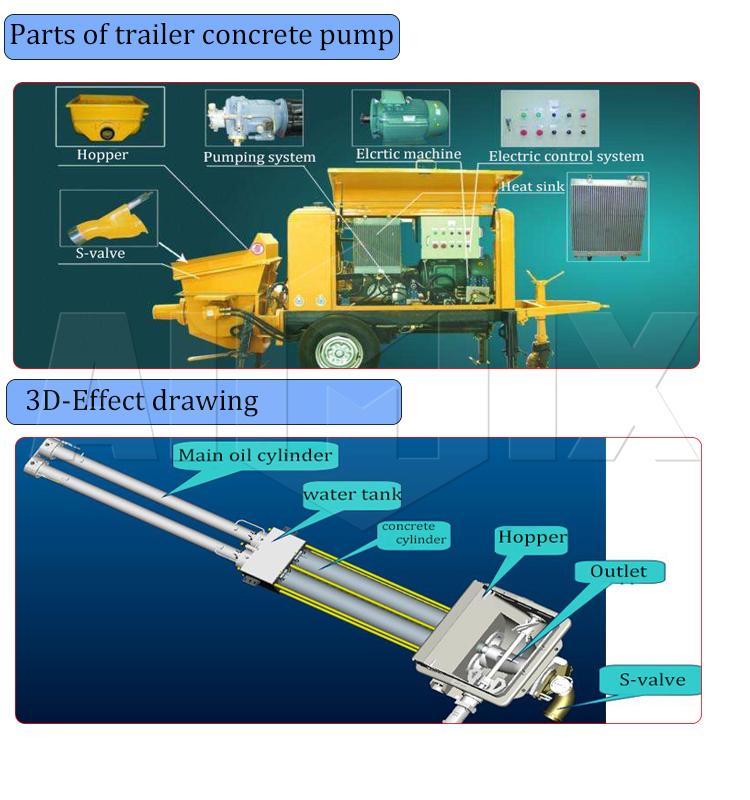 Low price of concrete pump dimensions concrete pump for sale in korea