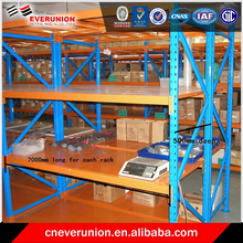 ISO9001:2008 high quality heavy duty shelving