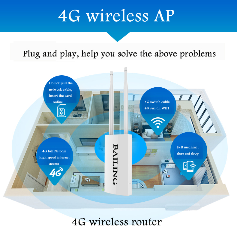 Cheap cost indoor usage wireless WIFI 4G router