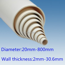 plumbing materials in china - pipe manufacturer density of pvc pipe