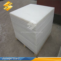 adult food grade uhmw-pe sheet for Environmental protection material