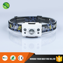 High power led headlamp for fishing