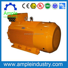 Adjustable high torque ac motor for andiron