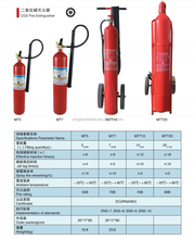 Hot sale machine kidde fx511 automobile fire extinguisher With Rolling Bearings