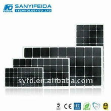 Most Competitive 75W Solar Panel Price(TUV, IEC, RoHS, CE, FCC)