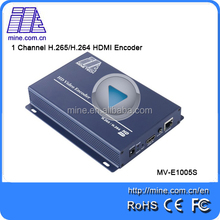 h.265 hdmi streaming encoder 1080p video encoder support http/rtsp/rtmp/ts/flv