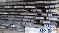 Prime Steel Billet Price