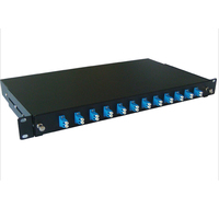 Fiber Optic Equipment Rack Mount Sliding