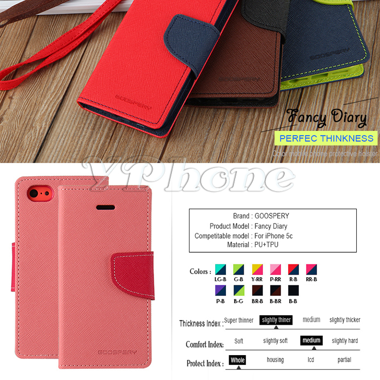 Popular case of two-tone for iphone 5c case, factory price for iphone 5c case