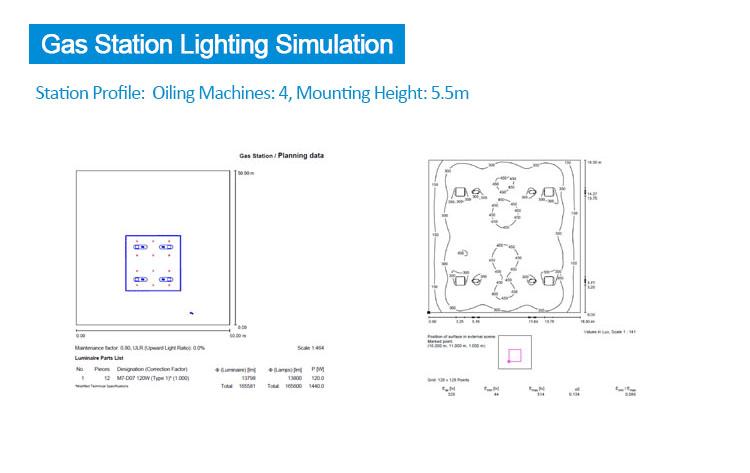 Gas Station Lighting Simulation 60 degree