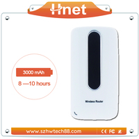 WCDMA GSM Router with RJ45 WAN LAN Port 3G SIM Card Router
