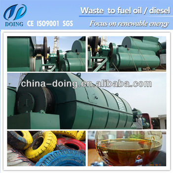 Waste plastic pyrolysis oil incinerator used to make for Waste motor oil to diesel