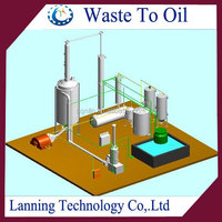 201 best sell usedmotor oil to diesel distillation plant