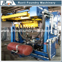 Iron Casting Sand Molding Equipment,Casting Iron Molding Machine with Multiple Ram Squeeze Head