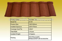 Rainbow Stone Coated Metal Roof Tiles