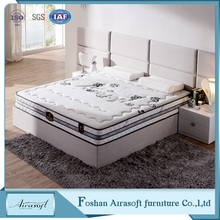 Best quality breathable pocket coil spring bedroom mattress