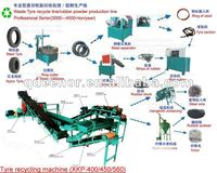 China Supplier factory Provide Used Tires Processing / Waste Tire Recycling