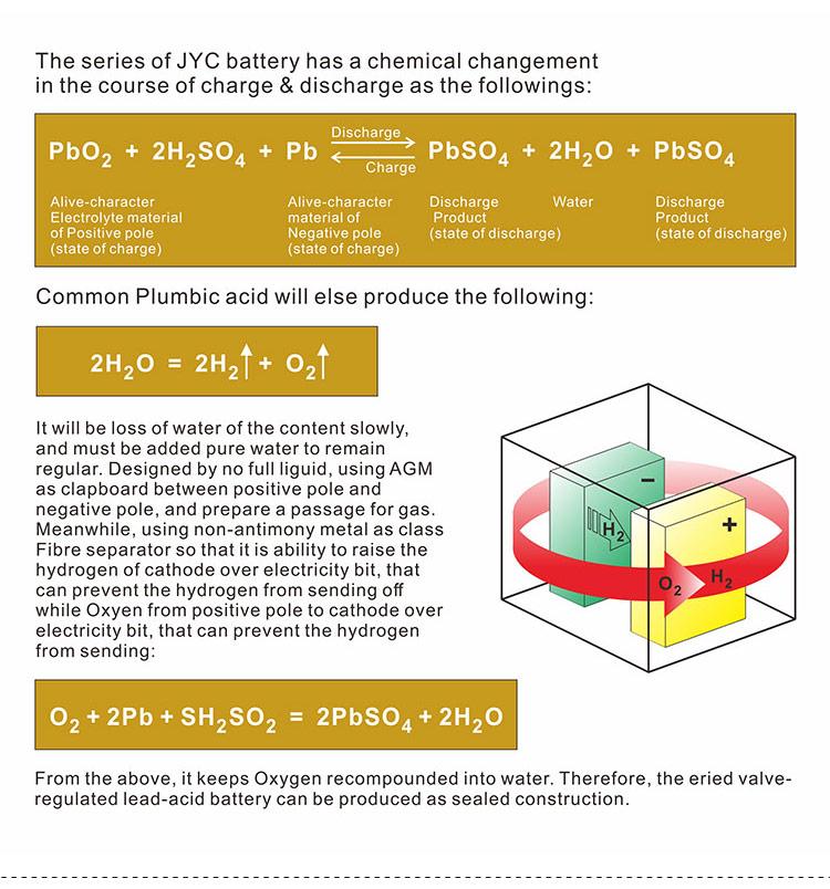 6-1 JYC Battery Working Fundamentals