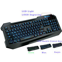 Keyboard Companies Looking for Agents