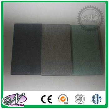 Best price of the fiber cement board/sheet/siding
