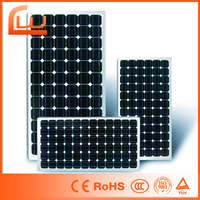 Best price reliable photovoltaic solar panel