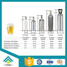 carbon dioxide gas/soda gas/CO2 laser gas/food grade CO2/medical CO2/R744 Fire extinguisher