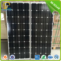 heat resistant Energy Saving solar panel supplier in philippines