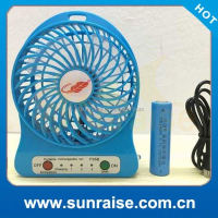 Home Appliances Portable Air Condition Factory