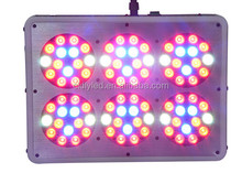 Hot Promotion! 200W Panel Growing LED light for plant Growth full spectrum