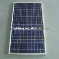 Certified 240W Polycrystal Solar Panel