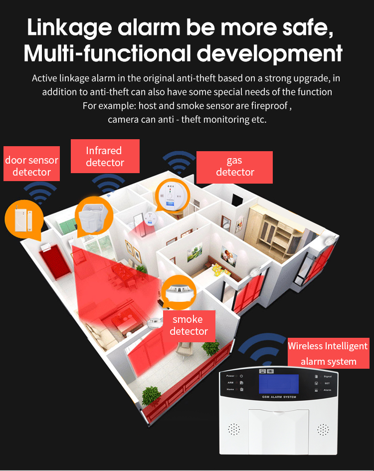 2017 new products house security gsm bulgar alarm system