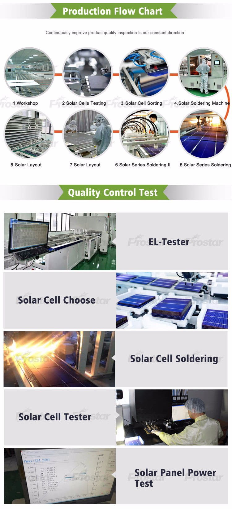 High efficiency 315w polycrystall solar panel with low price A grade PV module China manufacturer