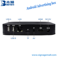 android tv box media player codec