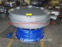 circular vibrating sieve wood chips screening classifier
