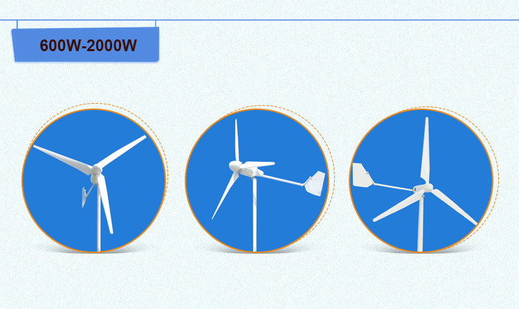 HOT ! Small Wind Electric Generator Blades Manufacturer 300W to 100KW Wind Power, Low Noise Low Start Wind Speed