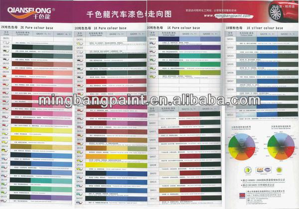 Как подобрать цвет краски для автомобиля самому 99