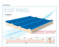 PUR/PIR Roof Sandwich Panel