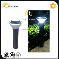 IP 65 protect level CE and Rohs Warm white Led solar garden replacement lamp export from China