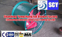 Waste Incineration Boiler Centrifugal Draft Fan with cyclone dust extractor