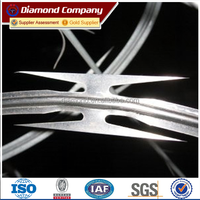 SS430 Double Coil Concertina Razor Barbed Wire