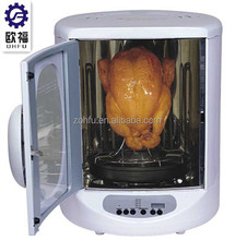 mini electric chicken general electric furnace