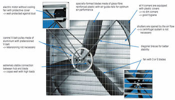 Ventilation Fan 140cm x 140cm