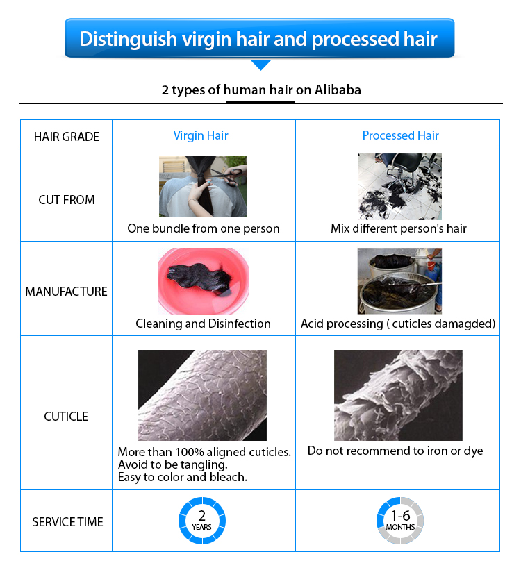 pre-bonded hair extension virgin human hair cuticle align hair 100%,thick flat tip,i-tip pre-bonded indian remy hair extension