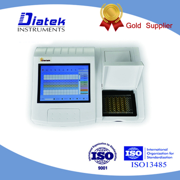 elisa plate reader/elisa analyzer