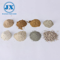 2017 Hot Sale Bentonite Clay Reviews