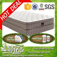 euro spring wholesale mattress manufacturer from china