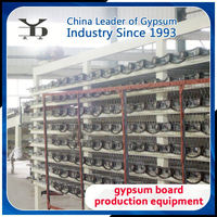 gypsum board production line for small investors